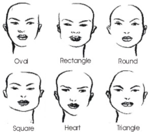 Prime Find The Right Hair Style For Your Face Shape Naturallycurly Com Schematic Wiring Diagrams Amerangerunnerswayorg