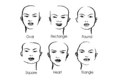 Find the Right Hair Style for Your Face Shape