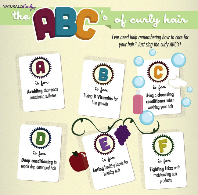 ABC's of Curly Hair