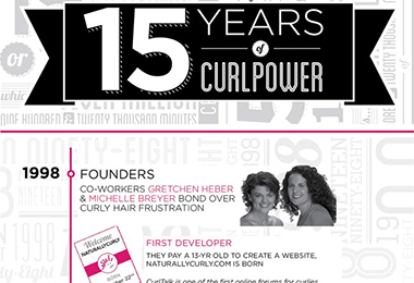 15 Years of Curl Power | History of NaturallyCurly