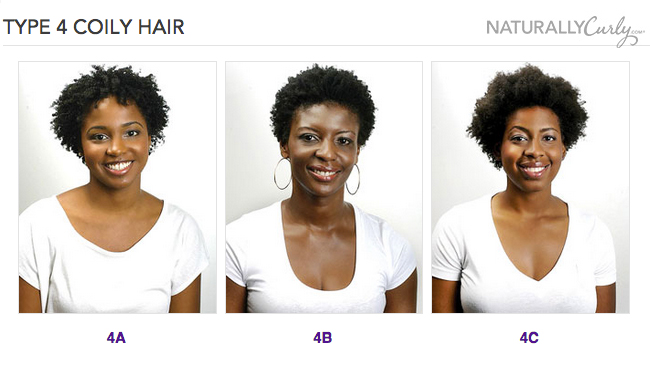 Curly Hair Guide What S Your Curl Pattern